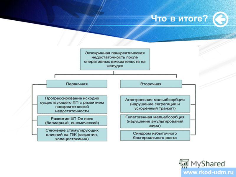 www.themegallery.com Что в итоге? www.rkod-udm.ru