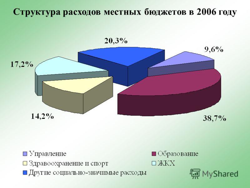 Структура расходов местных бюджетов в 2006 году