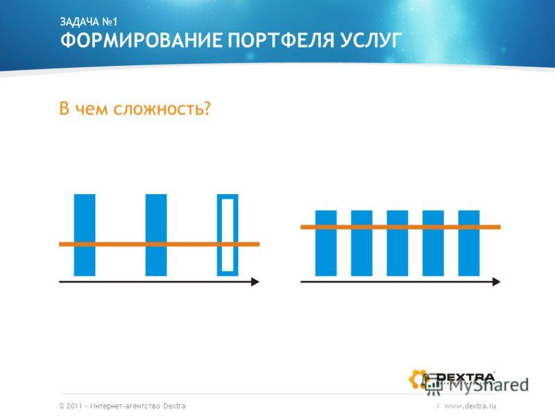 ЗАДАЧА 1 ФОРМИРОВАНИЕ ПОРТФЕЛЯ УСЛУГ В чем сложность? © 2011 – Интернет-агентство Dextra / www.dextra.ru