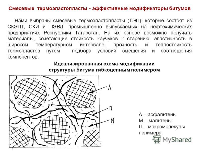 Смесевые термоэластопласты - эффективные модификаторы битумов Нами выбраны смесевые термоэластопласты (ТЭП), которые состоят из СКЭПТ, СКИ и ПЭВД, промышленно выпускаемых на нефтехимических предприятиях Республики Татарстан. На их основе возможно пол