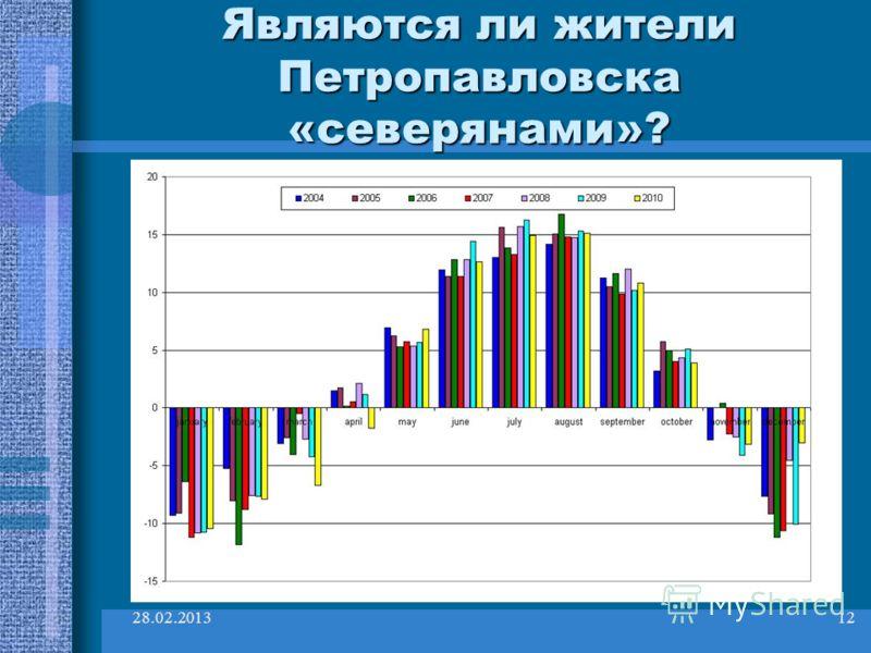 28.02.201312 Являются ли жители Петропавловска «северянами»?