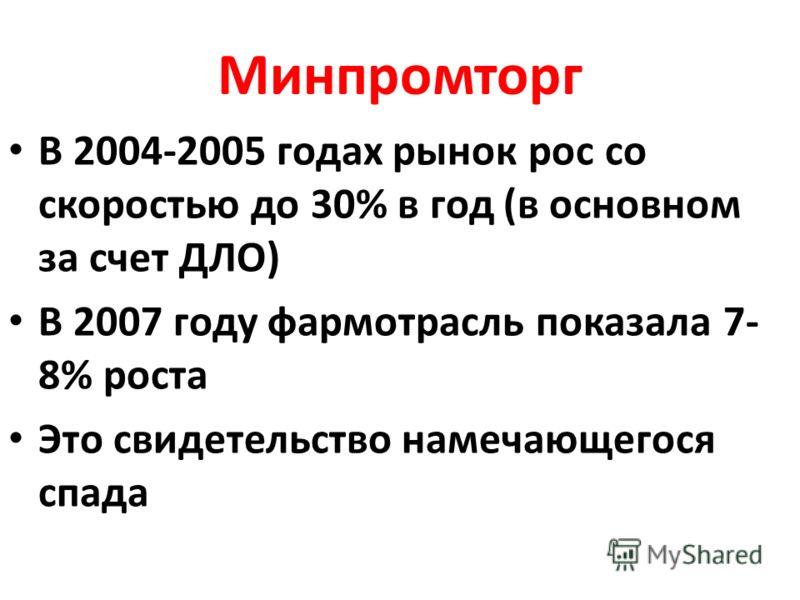 Минпромторг В 2004-2005 годах рынок рос со скоростью до 30% в год (в основном за счет ДЛО) В 2007 году фармотрасль показала 7- 8% роста Это свидетельство намечающегося спада