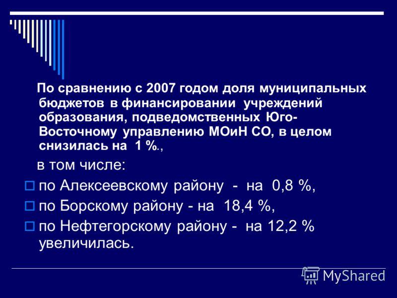 По сравнению с 2007 годом доля муниципальных бюджетов в финансировании учреждений образования, подведомственных Юго- Восточному управлению МОиН СО, в целом снизилась на 1 %., в том числе: по Алексеевскому району - на 0,8 %, по Борскому району - на 18