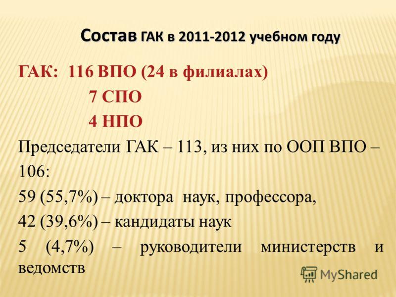ГАК: 116 ВПО (24 в филиалах) 7 СПО 4 НПО Председатели ГАК – 113, из них по ООП ВПО – 106: 59 (55,7%) – доктора наук, профессора, 42 (39,6%) – кандидаты наук 5 (4,7%) – руководители министерств и ведомств Состав ГАК в 2011-2012 учебном году