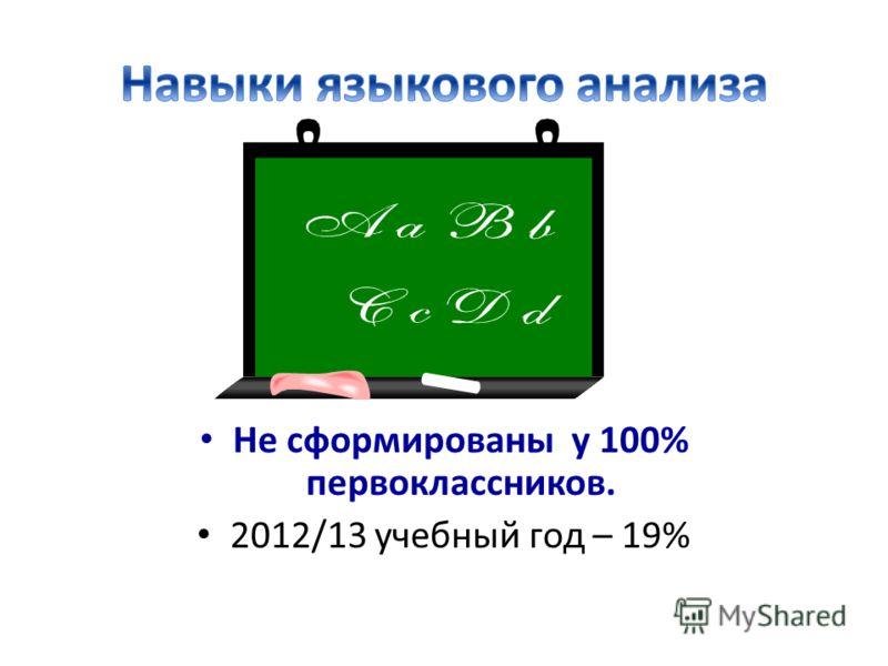 Не сформированы у 100% первоклассников. 2012/13 учебный год – 19%