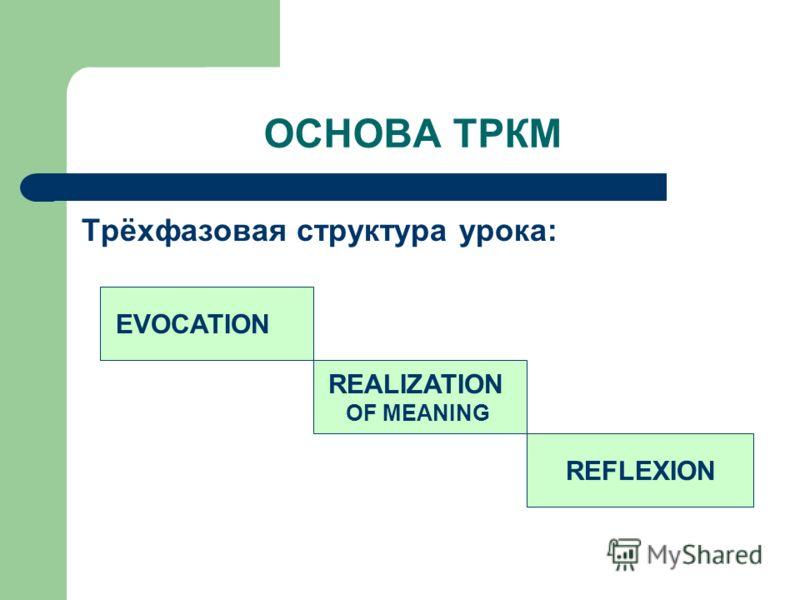 ОСНОВА ТРКМ Трёхфазовая структура урока: EVOCATION REFLEXION REALIZATION OF MEANING