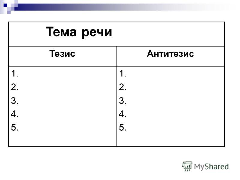 Тема речи ТезисАнтитезис 1. 2. 3. 4. 5. 1. 2. 3. 4. 5.