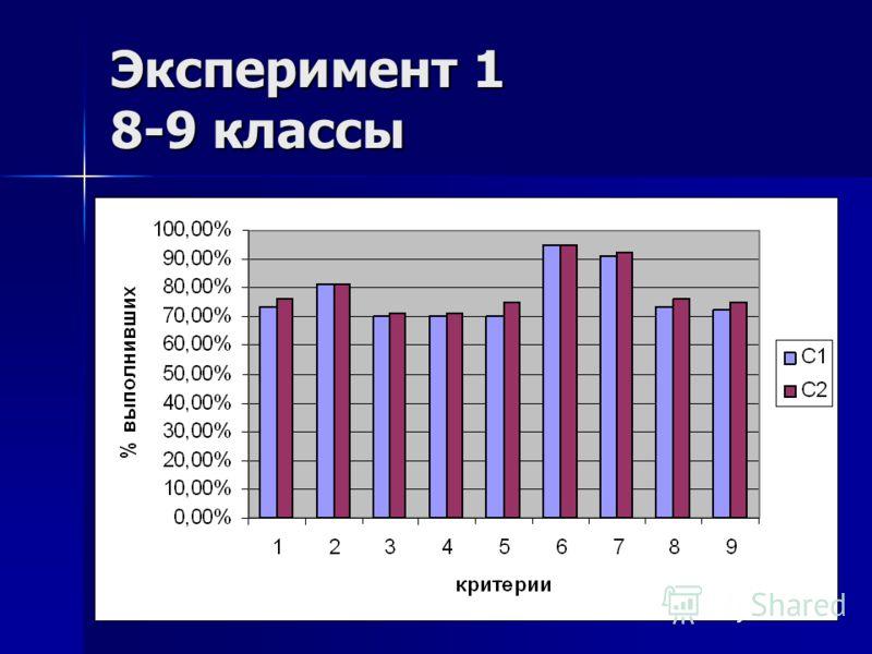 Эксперимент 1 8-9 классы