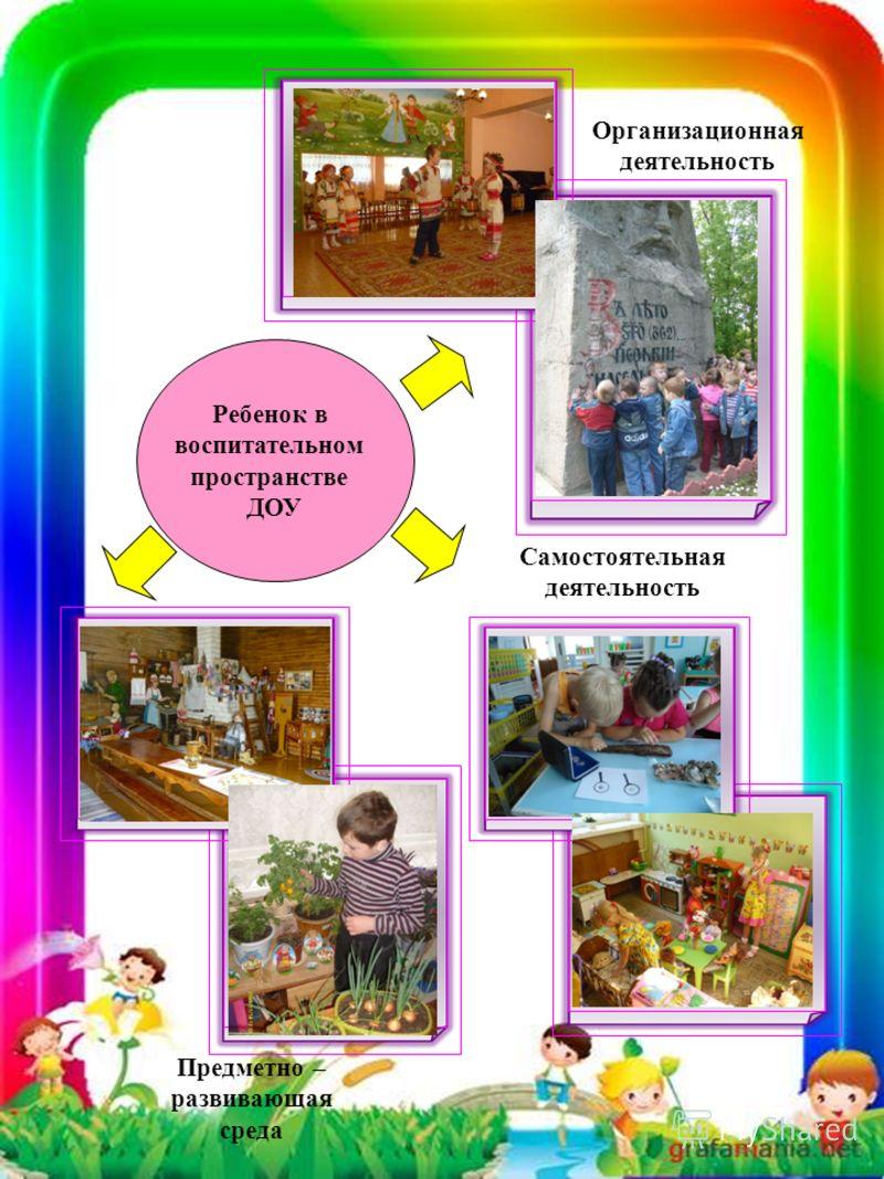 Ребенок в воспитательном пространстве ДОУ Организационная деятельность Самостоятельная деятельность Предметно – развивающая среда