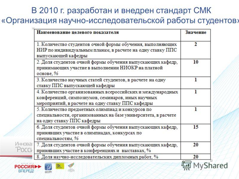 В 2010 г. разработан и внедрен стандарт СМК «Организация научно-исследовательской работы студентов»