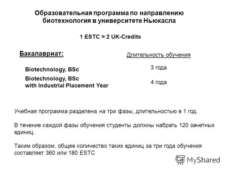 Образовательная программа по направлению биотехнология в университете Ньюкасла Biotechnology, BSc with Industrial Placement Year 1 ESTC = 2 UK-Credits Учебная программа разделена на три фазы, длительностью в 1 год. В течение каждой фазы обучения студ