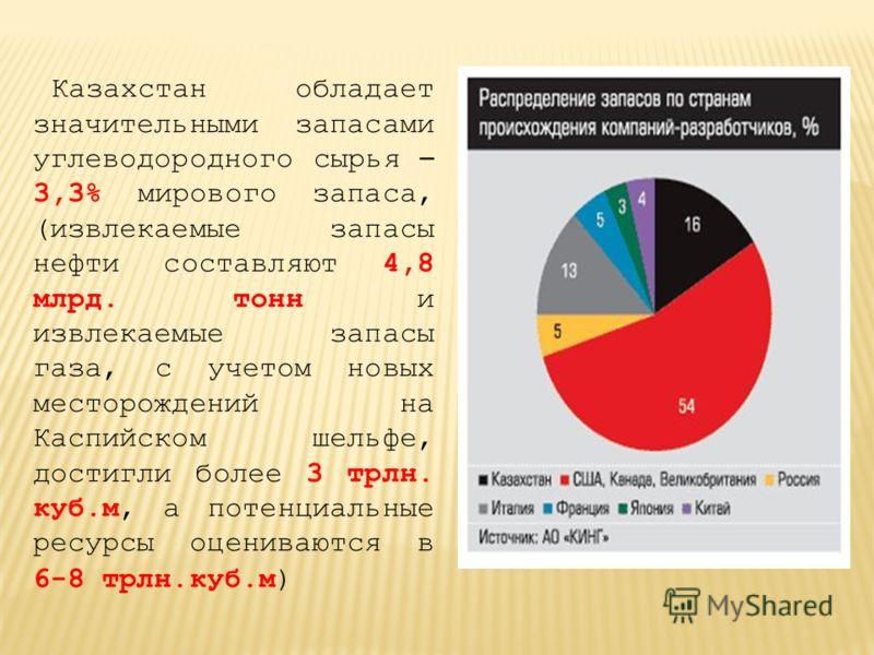 Казахстан обладает значительными запасами углеводородного сырья – 3,3% мирового запаса, (извлекаемые запасы нефти составляют 4,8 млрд. тонн и извлекаемые запасы газа, с учетом новых месторождений на Каспийском шельфе, достигли более 3 трлн. куб.м, а