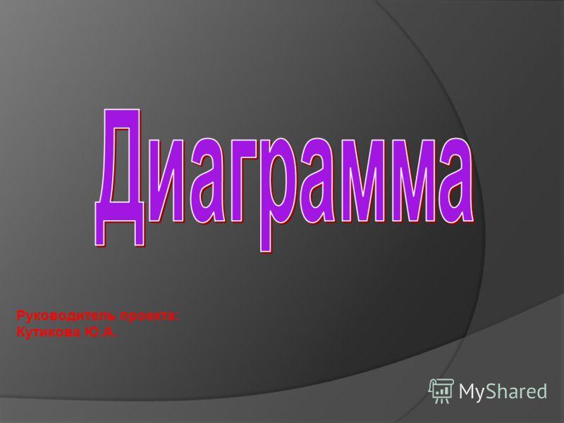 Руководитель проекта: Кутикова Ю.А.
