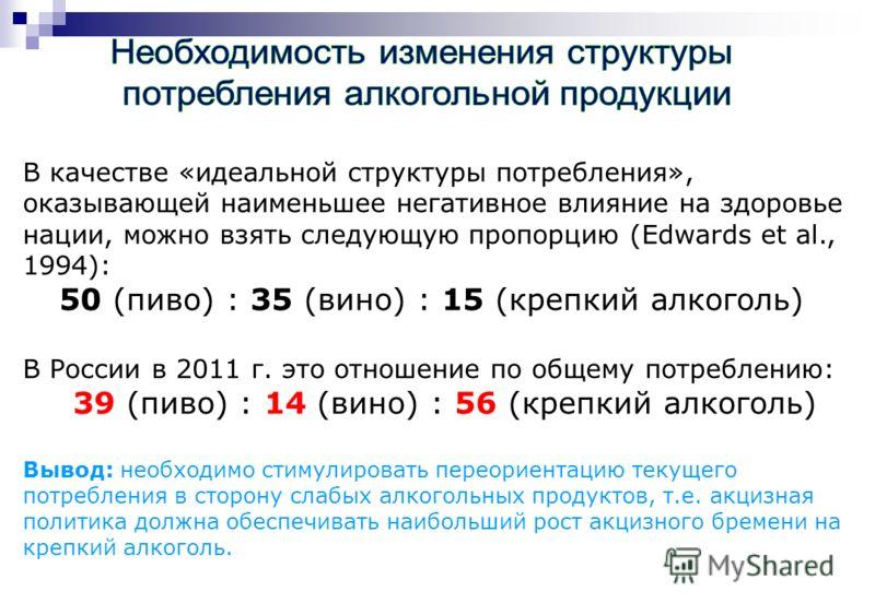 В качестве «идеальной структуры потребления», оказывающей наименьшее негативное влияние на здоровье нации, можно взять следующую пропорцию (Edwards et al., 1994): 50 (пиво) : 35 (вино) : 15 (крепкий алкоголь) В России в 2011 г. это отношение по общем