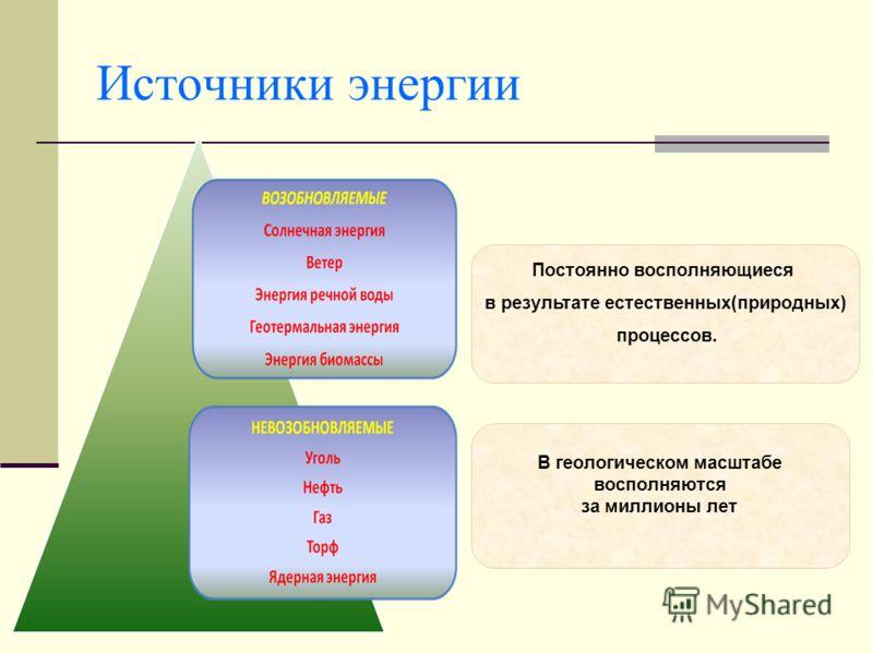 Источники энергии Постоянно восполняющиеся в результате естественных(природных) процессов. В геологическом масштабе восполняются за миллионы лет