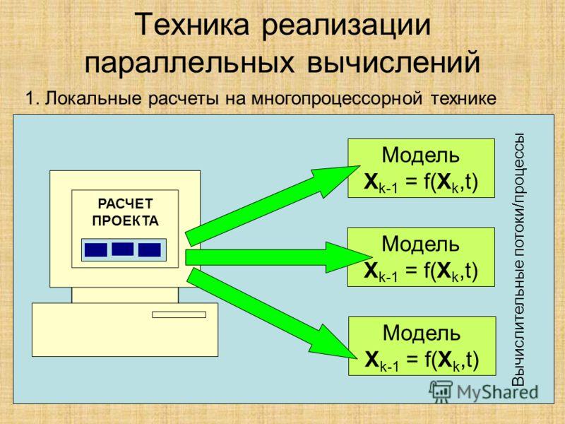 Техника реализации параллельных вычислений 1. Локальные расчеты на многопроцессорной технике РАСЧЕТ ПРОЕКТА Модель X k-1 = f(X k,t) Модель X k-1 = f(X k,t) Модель X k-1 = f(X k,t) Вычислительные потоки/процессы