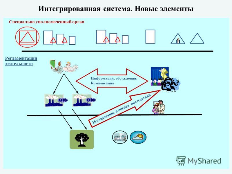 Интегрированная система. Новые элементы Регламентации деятельности Информация, обсуждения. Компенсации Специально уполномоченный орган Исследование и оценка последствий