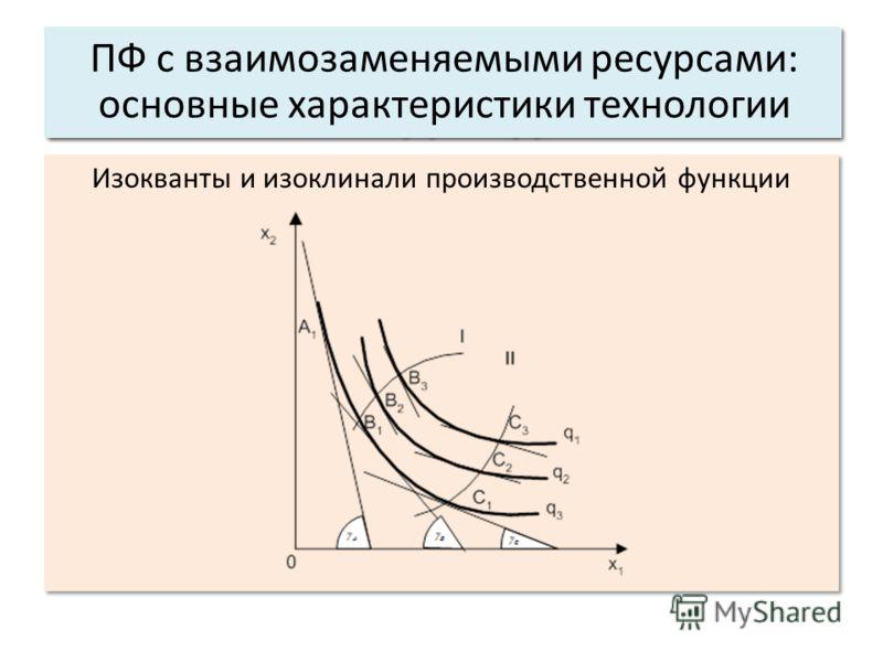 Изокванты и изоклинали производственной функции Основные характеристики системы: 3. Структура. ПФ с взаимозаменяемыми ресурсами: основные характеристики технологии