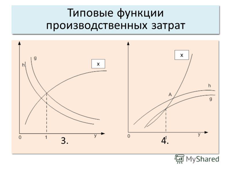 3. 4. Общие свойства системы Типовые функции производственных затрат
