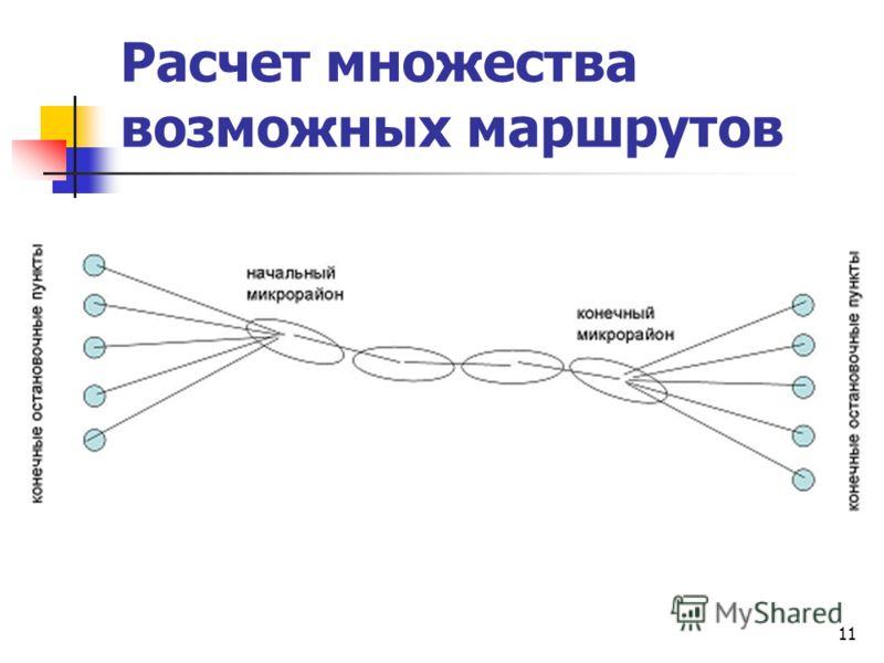 11 Расчет множества возможных маршрутов