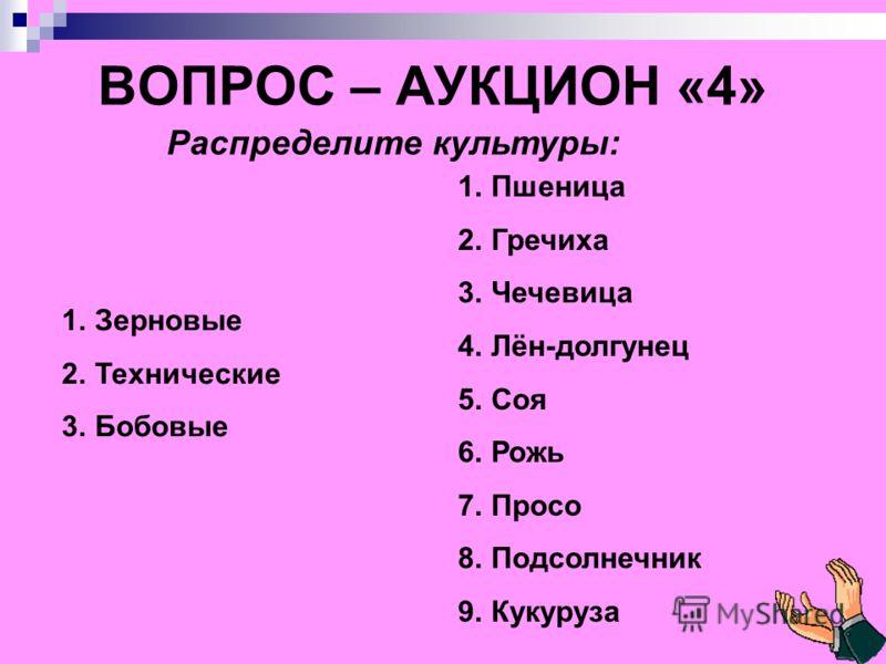 ВОПРОС – АУКЦИОН «3» К металлургическим базам тяготеют предприятия… 1. Точного машиностроения 2. Тяжёлого машиностроения