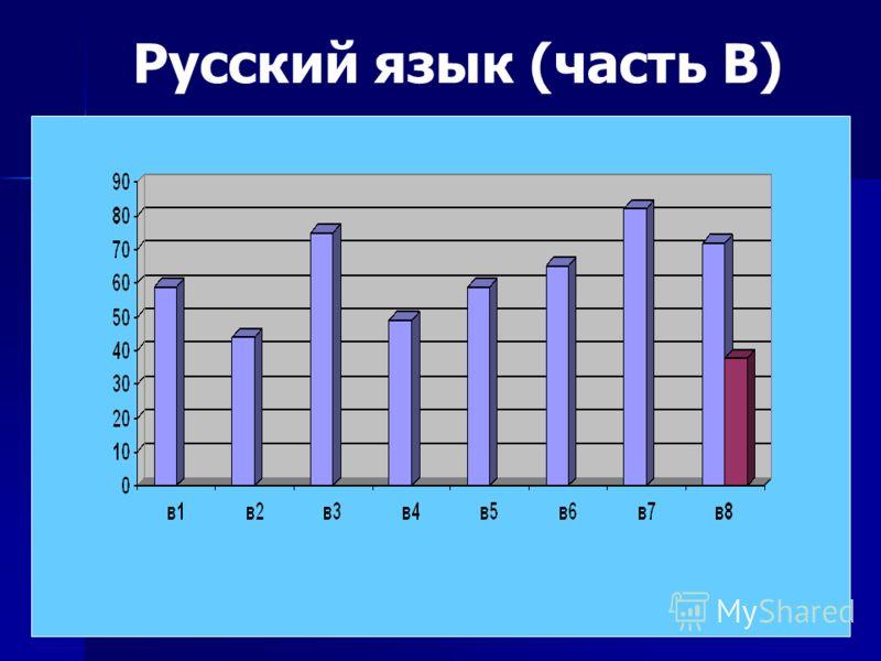 Русский язык (часть В)
