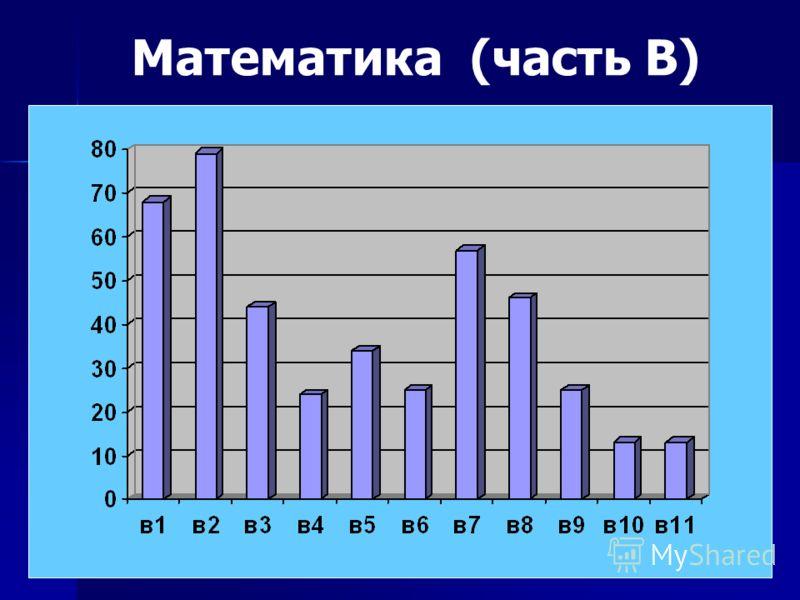 Математика (часть В)