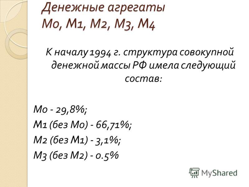 Денежные агрегаты М 0, M1, М 2, М 3, M4 К началу 1994 г. структура совокупной денежной массы РФ имела следующий состав : М 0 - 29,8%; M1 ( без М 0) - 66,71%; М 2 ( без M1) - 3,1%; М 3 ( без М 2) - 0.5%