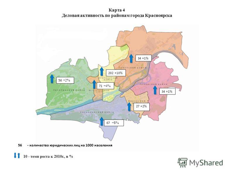 10 - темп роста к 2010г., в % 56 - количество юридических лиц на 1000 населения Карта 4 Деловая активность по районам города Красноярска 56 +2% 202 +10% 71 +4% 34 +1% 27 +2% 67 +8%