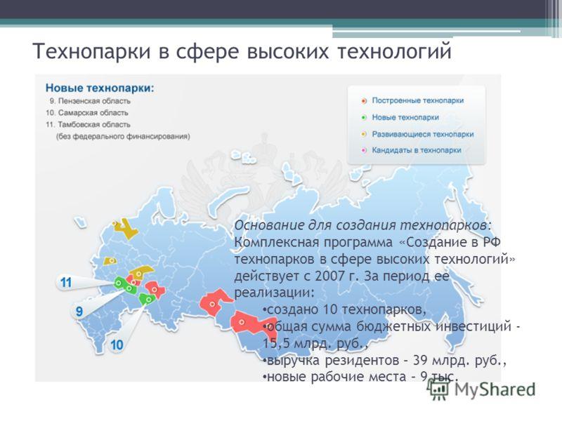 Основание для создания технопарков: Комплексная программа «Создание в РФ технопарков в сфере высоких технологий» действует с 2007 г. За период ее реализации: создано 10 технопарков, общая сумма бюджетных инвестиций - 15,5 млрд. руб., выручка резидент