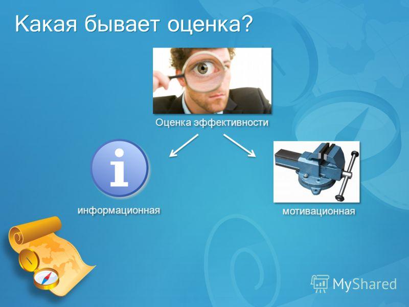 Какая бывает оценка? Оценка эффективности информационная мотивационная