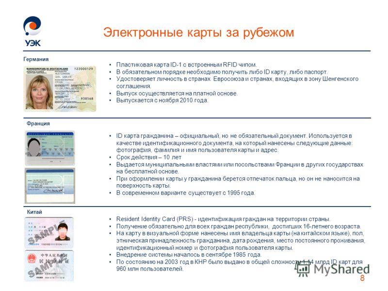 Электронные карты за рубежом Пластиковая карта ID-1 с встроенным RFID чипом. В обязательном порядке необходимо получить либо ID карту, либо паспорт. Удостоверяет личность в странах Евросоюза и странах, входящих в зону Шенгенского соглашения. Выпуск о