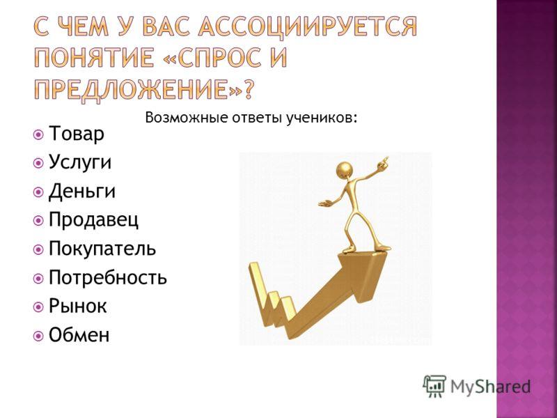 Товар Услуги Деньги Продавец Покупатель Потребность Рынок Обмен Возможные ответы учеников: