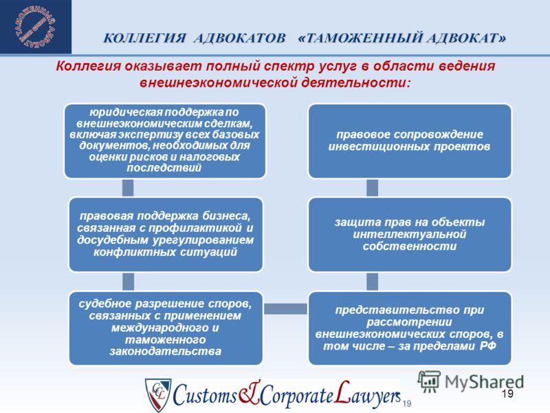 юридическая поддержка по внешнеэкономическим сделкам, включая экспертизу всех базовых документов, необходимых для оценки рисков и налоговых последствий правовая поддержка бизнеса, связанная с профилактикой и досудебным урегулированием конфликтных сит