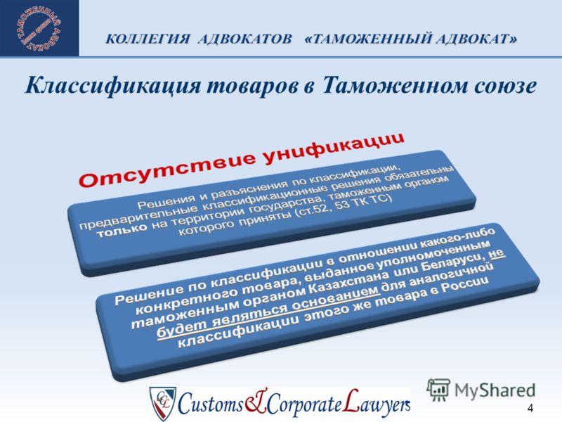 4 Классификация товаров в Таможенном союзе
