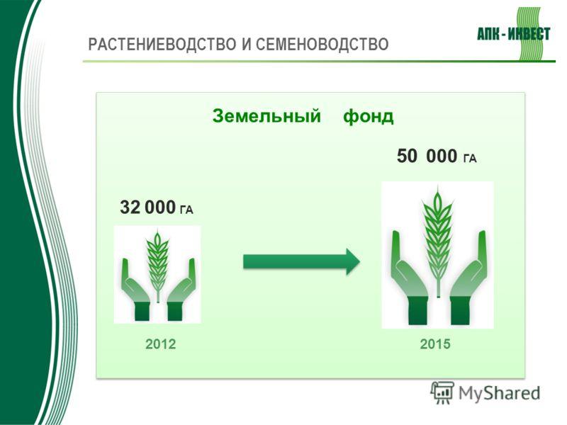 Земельный фонд 2012 2015 32 000 ГА 50 000 ГА РАСТЕНИЕВОДСТВО И СЕМЕНОВОДСТВО