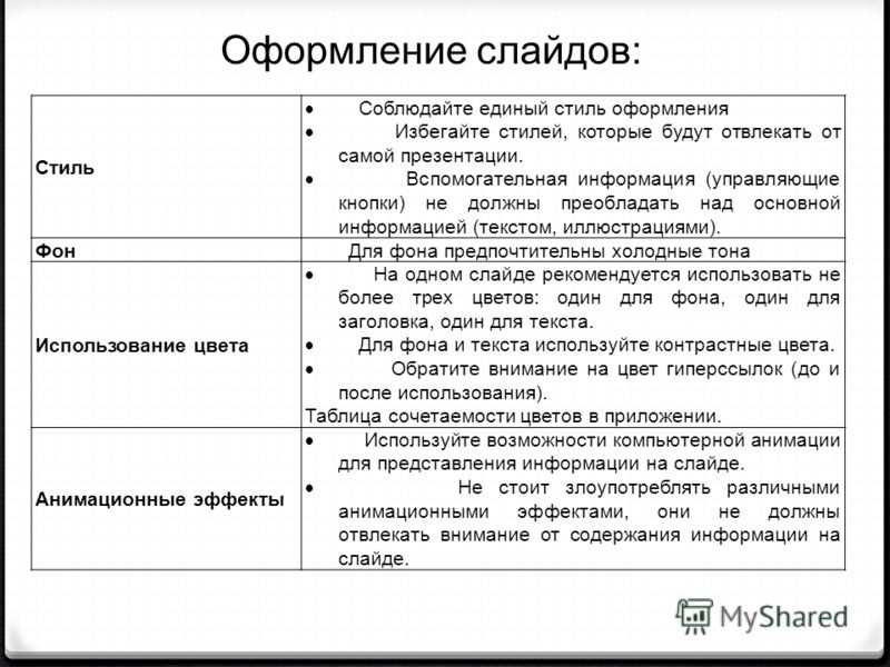 Оформление слайдов: Стиль Соблюдайте единый стиль оформления Избегайте стилей, которые будут отвлекать от самой презентации. Вспомогательная информация (управляющие кнопки) не должны преобладать над основной информацией (текстом, иллюстрациями). Фон