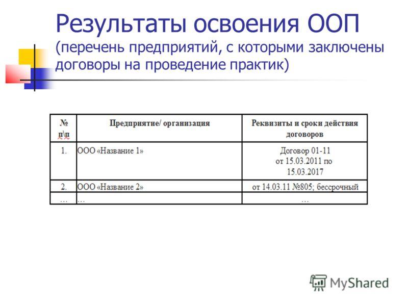 Результаты освоения ООП (перечень предприятий, с которыми заключены договоры на проведение практик)