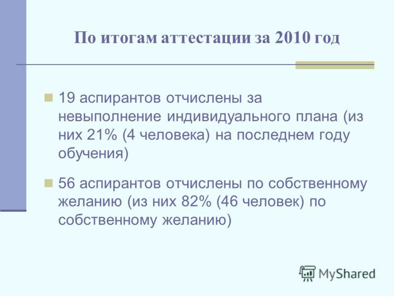 По итогам аттестации за 2010 год 19 аспирантов отчислены за невыполнение индивидуального плана (из них 21% (4 человека) на последнем году обучения) 56 аспирантов отчислены по собственному желанию (из них 82% (46 человек) по собственному желанию)