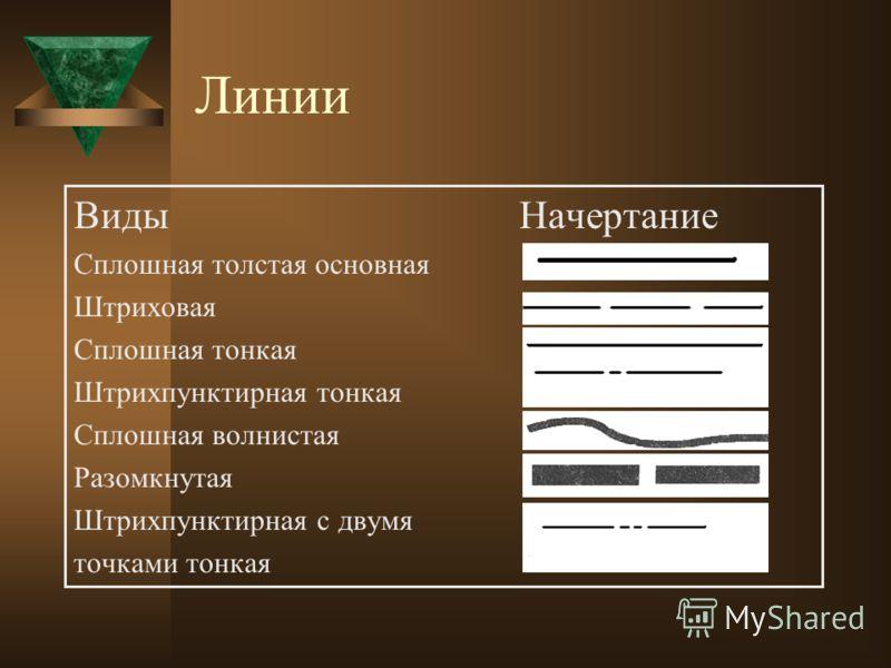 Основная надпись Основная надпись располагается в нижнем правом углу