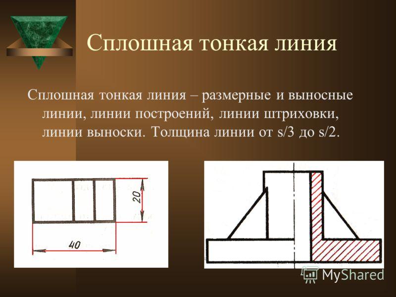Штриховая линия Штриховая линия – линия невидимого контура. Толщина – от s/3 до s/2