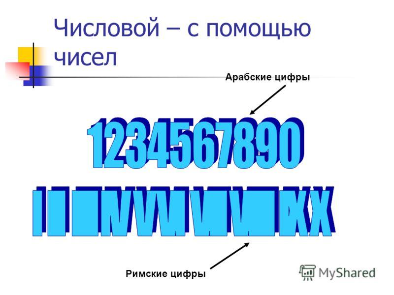 Числовой – с помощью чисел Арабские цифры Римские цифры