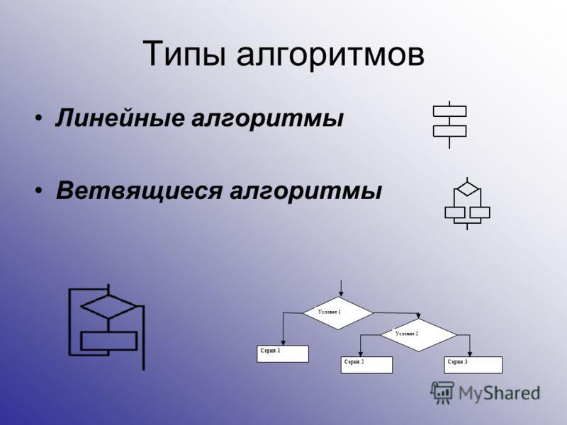 Типы алгоритмов Линейные алгоритмы Ветвящиеся алгоритмы Условие 1 Условие 2 Серия 1 Серия 2Серия 3