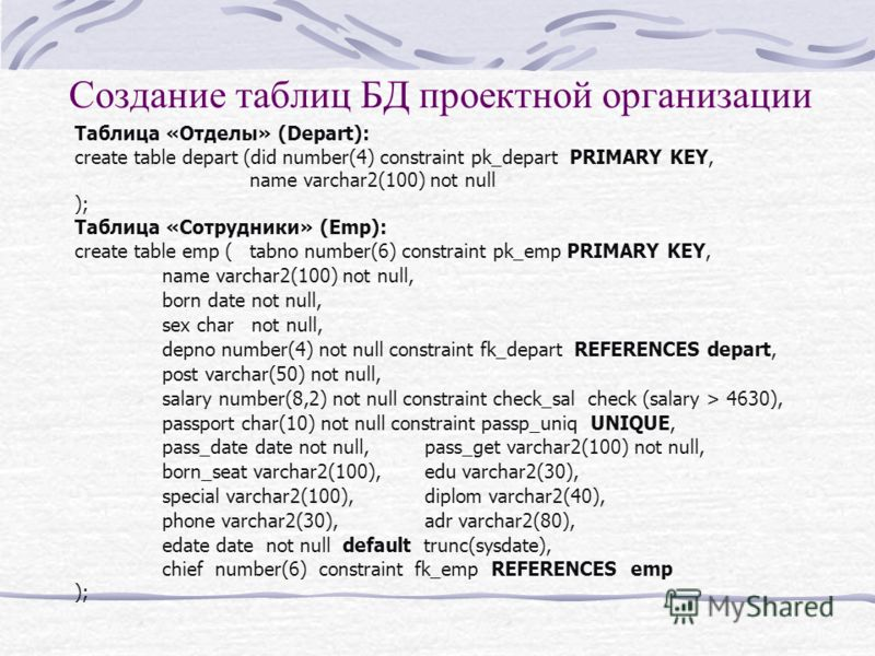 Создание таблиц БД проектной организации Таблица «Отделы» (Depart): create table depart (did number(4) constraint pk_depart PRIMARY KEY, name varchar2(100) not null ); Таблица «Сотрудники» (Emp): create table emp (tabno number(6) constraint pk_emp PR