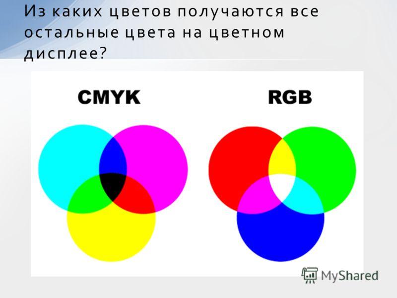 Из каких цветов получаются все остальные цвета на цветном дисплее?