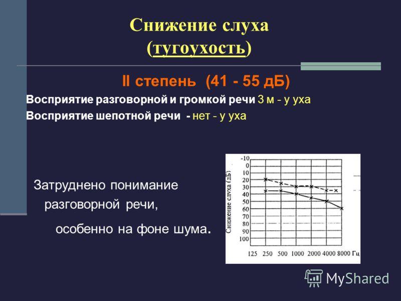 Снижение слуха (тугоухость) II степень (41 - 55 дБ) Восприятие разговорной и громкой речи 3 м - у уха Восприятие шепотной речи - нет - у уха Затруднено понимание разговорной речи, особенно на фоне шума.