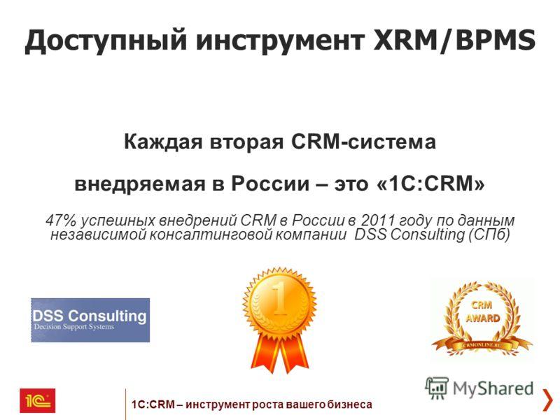 Каждая вторая CRM-система внедряемая в России – это «1С:CRM» 47% успешных внедрений CRM в России в 2011 году по данным независимой консалтинговой компании DSS Consulting (СПб) Доступный инструмент XRM/BPMS 1С:CRM – инструмент роста вашего бизнеса