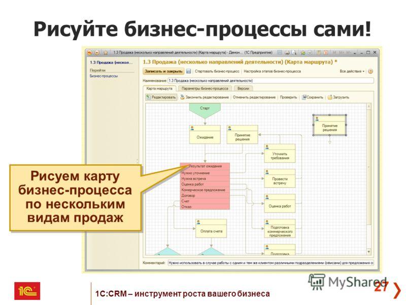 27 Рисуйте бизнес-процессы сами! 1С:CRM – инструмент роста вашего бизнеса Рисуем карту бизнес-процесса по нескольким видам продаж