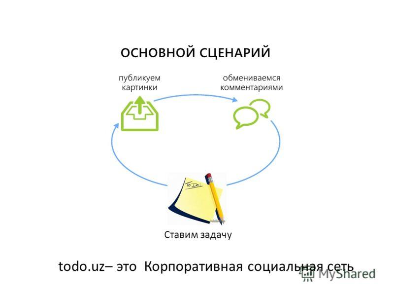 Ставим задачу todo.uz– это Корпоративная социальная сеть