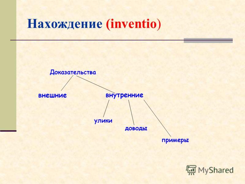 Нахождение (inventio) улики доводы примеры внешние внутренние Доказательства